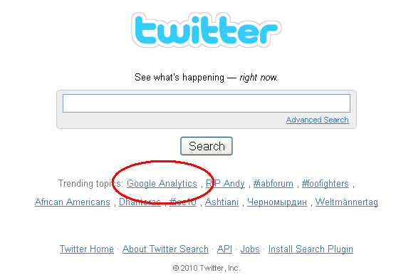 Google Analytics Twitter Trending Topic